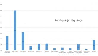 Većina građana Srbije zabrinuta, smorena i konfuzna (VIDEO, PODKAST) 3