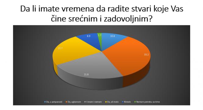 Većina građana Srbije zabrinuta, smorena i konfuzna (VIDEO, PODKAST) 6
