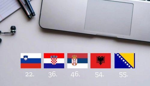 Koje zemlje su najbolje za pokretanje online biznisa? 2
