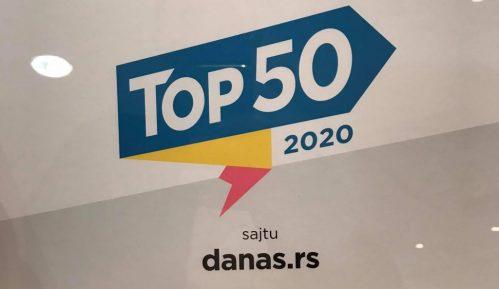 PC Press: Portal Danasa među pet najboljih informativnih portala u Srbiji 4