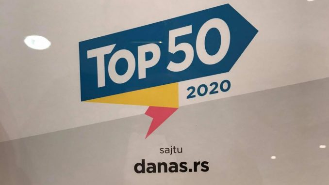 PC Press: Portal Danasa među pet najboljih informativnih portala u Srbiji 3
