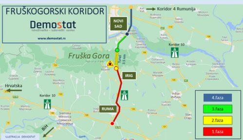 Početak izgradnje Fruškogorskog koridora moguć na proleće? 4