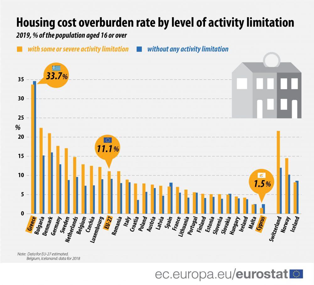 U Srbiji 25 odsto osoba sa invaliditetom živi u domaćinstvima gde su troškovi veći od prihoda 2