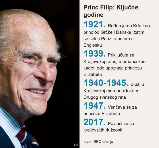 Princ Filip, vojvoda od Edinburga - izuzetan život izuzetnog čoveka 4