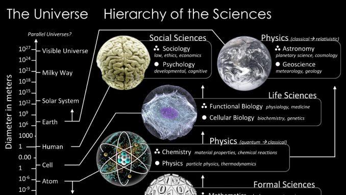 Izmišljeni istraživač ima skoro 200 naučnih radova 1