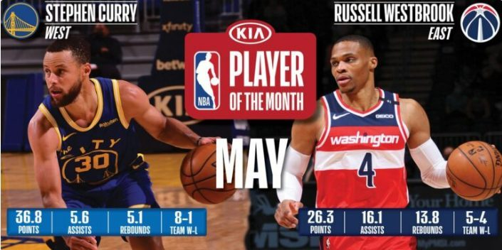 Kari i Vestbruk najbolji u maju u NBA ligi 1