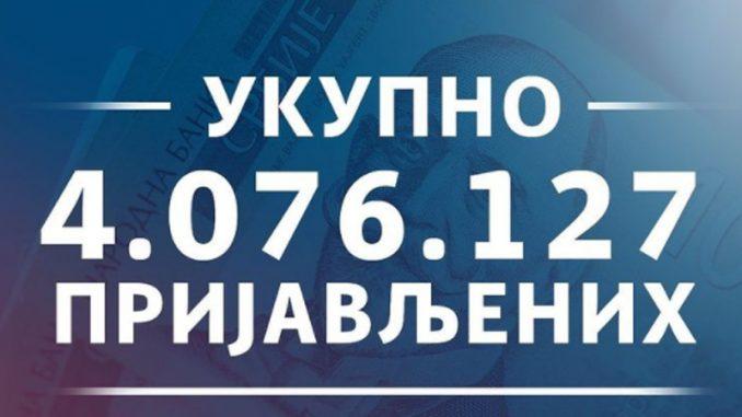 Za novčanu pomoć u iznosu od 60 evra prijavilo se 4.076.127 građana 3