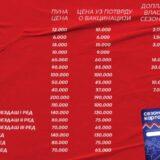 Crvena zvezda objavila cene sezonskih ulaznica 8