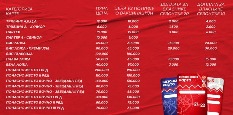 Crvena zvezda objavila cene sezonskih ulaznica 1