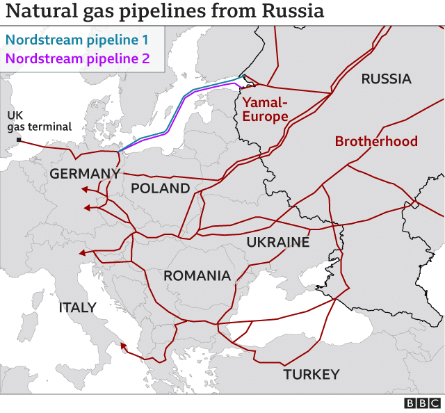 Map showing main pipeline routes from Russia to Europe